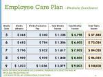 employee care plan worksite enrollment