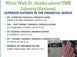 what wall st thinks about tmk liberty national