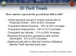 id theft trends