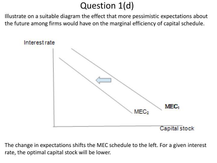 Question 1(d)