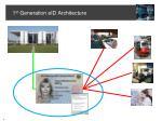 1 st generation eid architecture