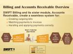 billing and accounts receivable overview