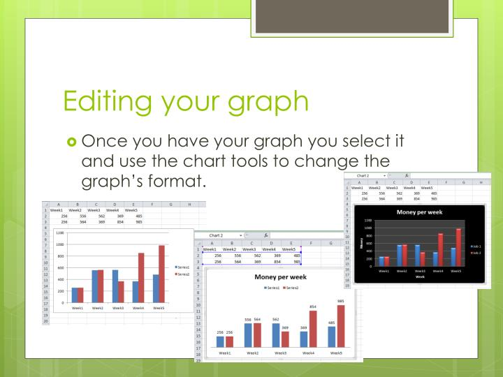 Editing your graph