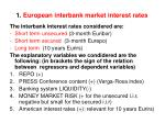 1 european interbank market interest rates