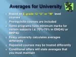 averages for university