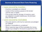 sources of secured short term financing1