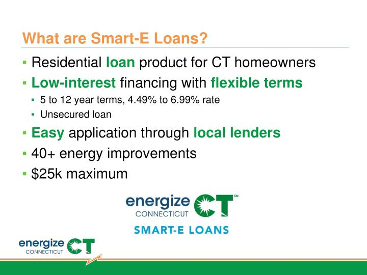 What are Smart-E Loans?
