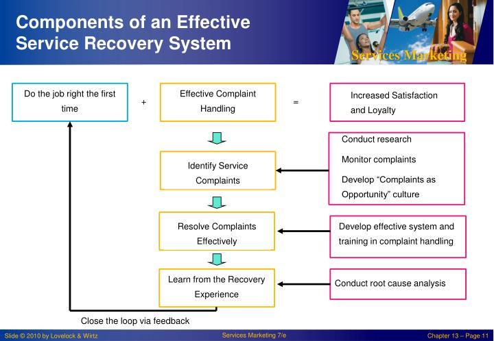 ppt - chapter 13  complaint handling and service recovery powerpoint presentation