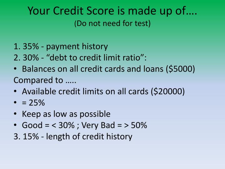 Your Credit Score is made up of….