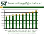 campus and distance online enrollments fall 2000 fall 2009