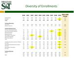diversity of enrollments