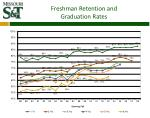 freshman retention and graduation rates