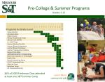 pre college summer programs grades 1 12