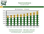 total enrollment fall 2000 fall 2009
