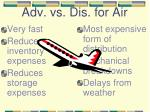 adv vs dis for air