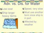 adv vs dis for water