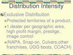 distribution intensity1