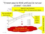 it never pays to think until you ve run out of data eric brill