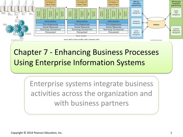chapter 7 enhancing business processes using enterprise information systems n.