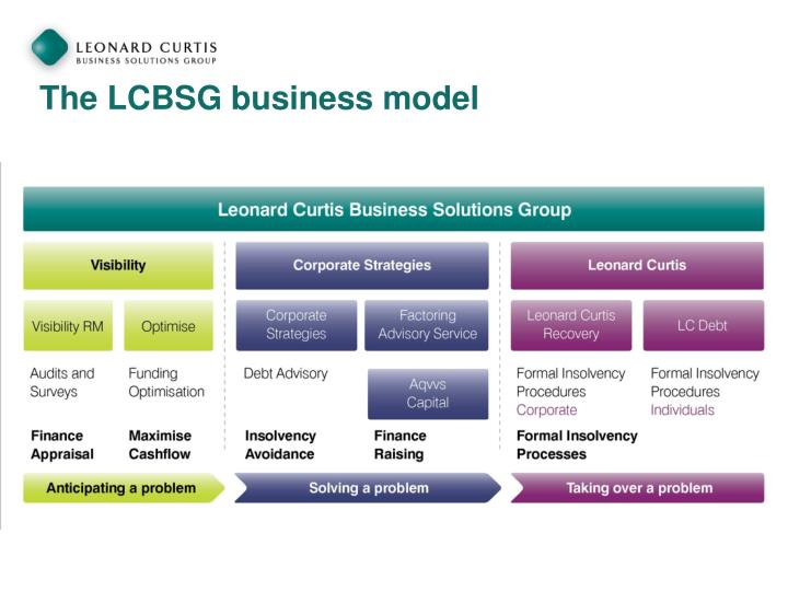 The LCBSG business model