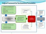 logical framework for tax incentives formulation