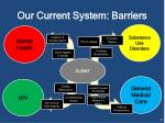 our current system barriers