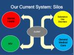 our current system silos