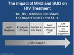 the impact of mhd and sud on hiv treatment