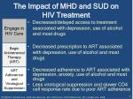 the impact of mhd and sud on hiv treatment1