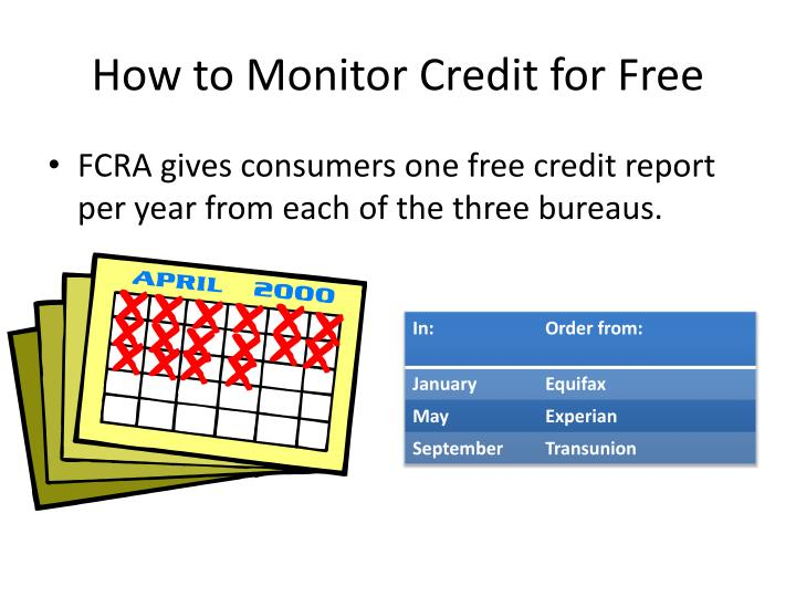 How to Monitor Credit for Free