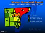 modest household growth change in households wayne county 2010 2020