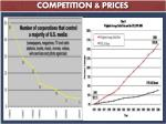 competition prices