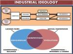 industrial ideology