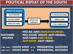 political defeat of the south