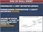 rise of wall street