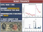 war finance1