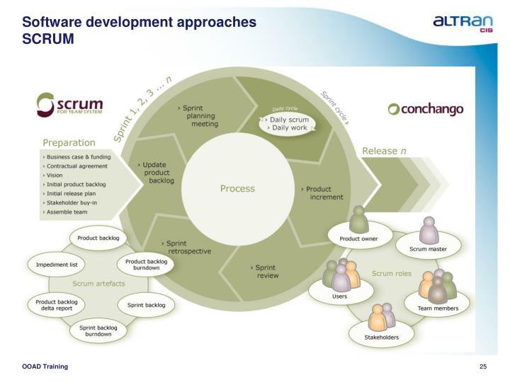 Software development approaches