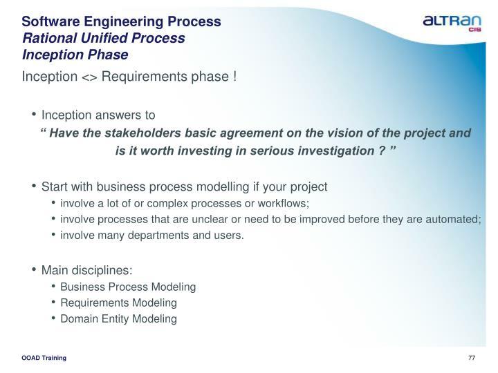 Software Engineering Process