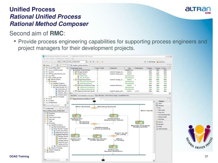Requirements workflow in RUP