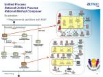 unified process rational unified process rational method composer2
