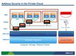 address security in the private cloud