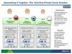 assembling it together the end end private cloud solution