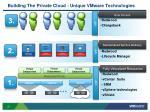 building the private cloud unique vmware technologies