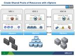 create shared pools of resources with vsphere