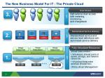 the new business model for it the private cloud