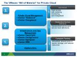 the vmware bill of material for private cloud
