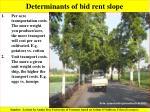 determinants of bid rent slope