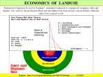 economics of landuse8