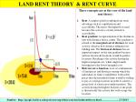 land rent theory rent curve