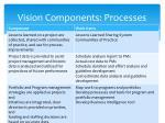 vision components processes3
